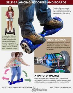 hoverboards-self-balancing-151209a